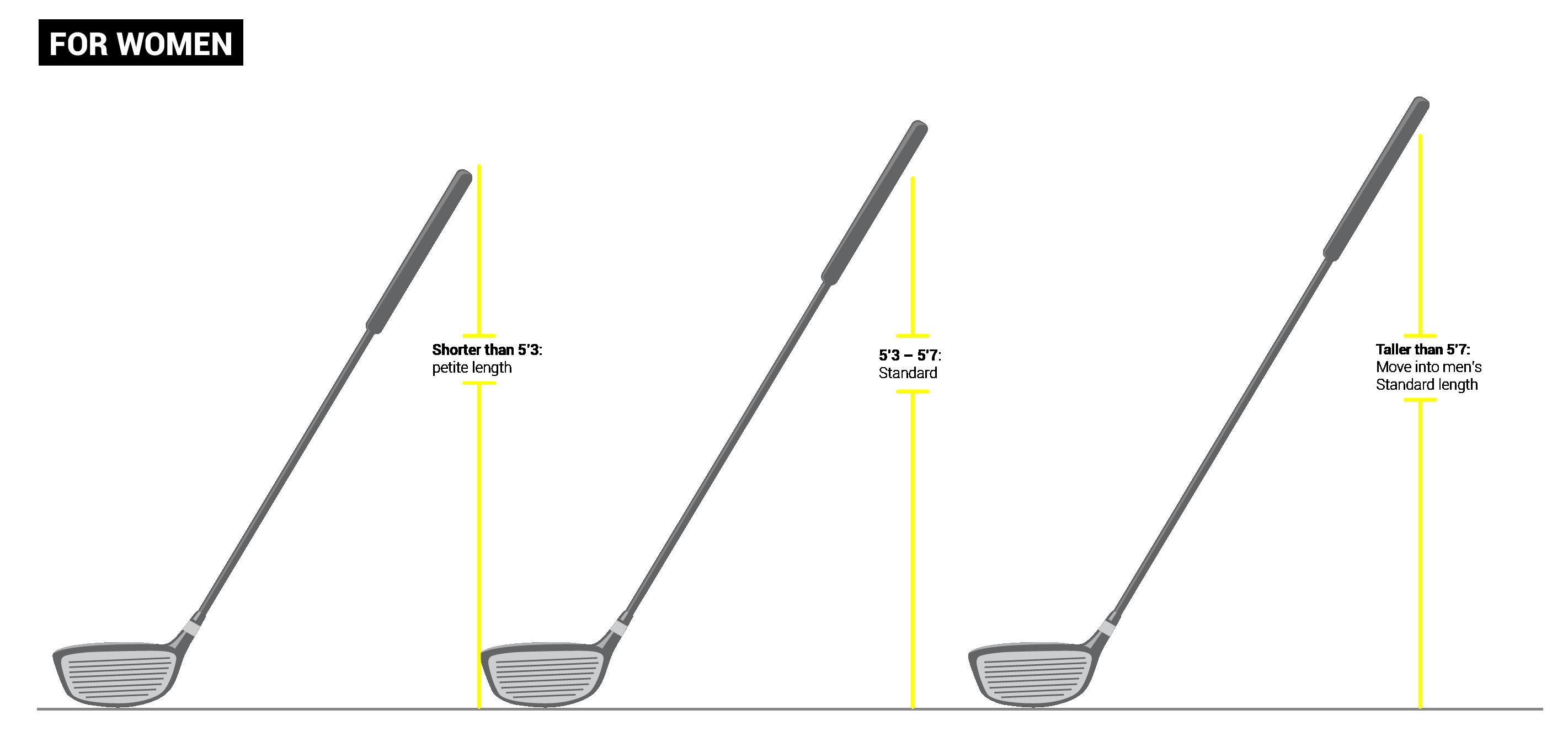 1 Wood Golf Club Distance