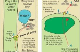 GolfRules - Desert Rule