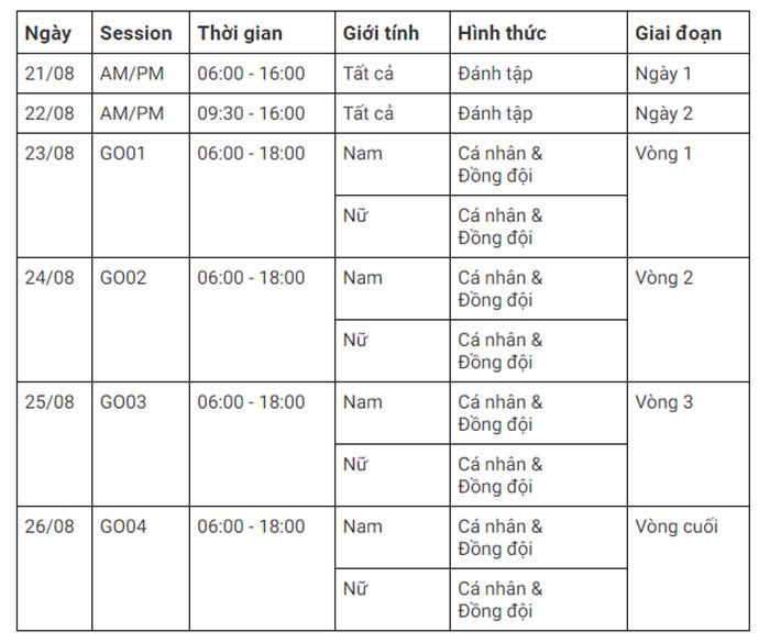 Lịch thi đấu Asiad18